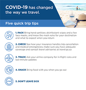 Brochure cover on five quick trip tips in time of COVID-19.