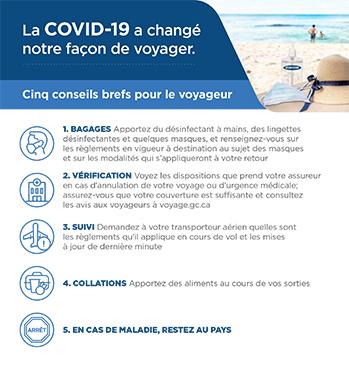 La COVID-19 a changé notre façon de voyager. Cinq conseils brefs pour le voyageur.